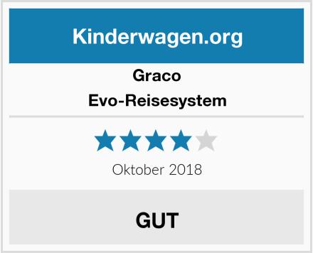 Graco Evo-Reisesystem Test